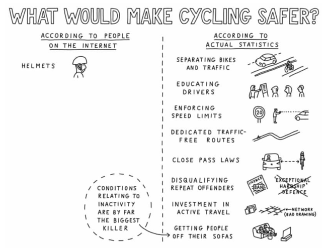 What-would-make-cycling-safer_-1024x787